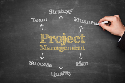 project-Management-Blackboard